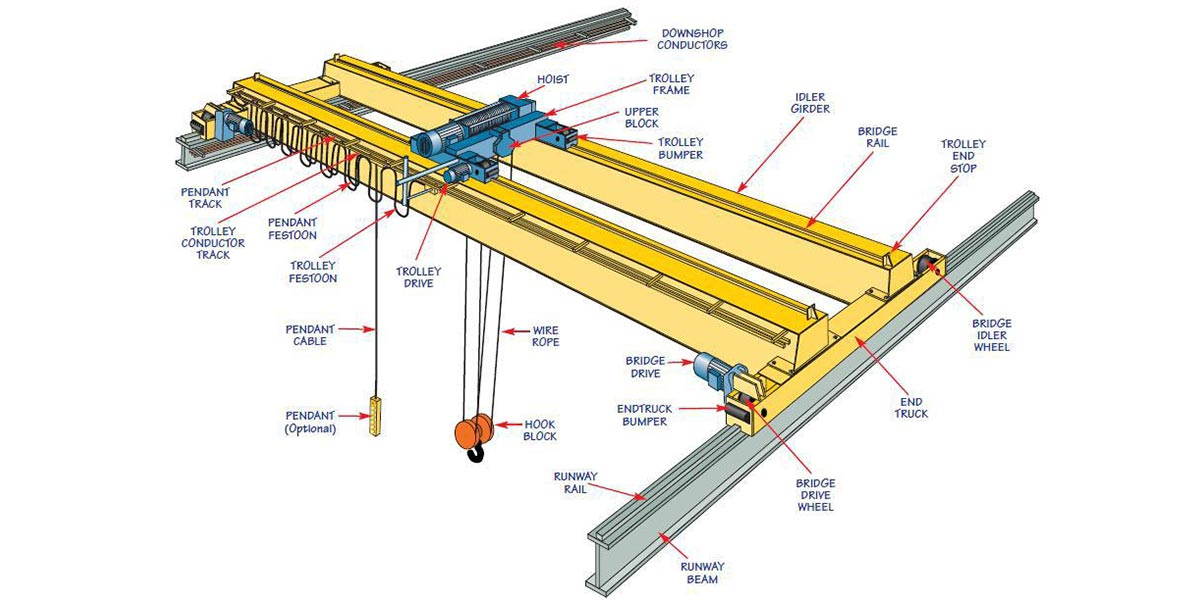 European-double-girder-overhead-crane-sketch.jpg